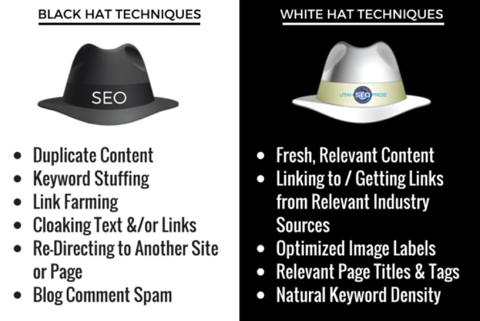 black hat white hat seo